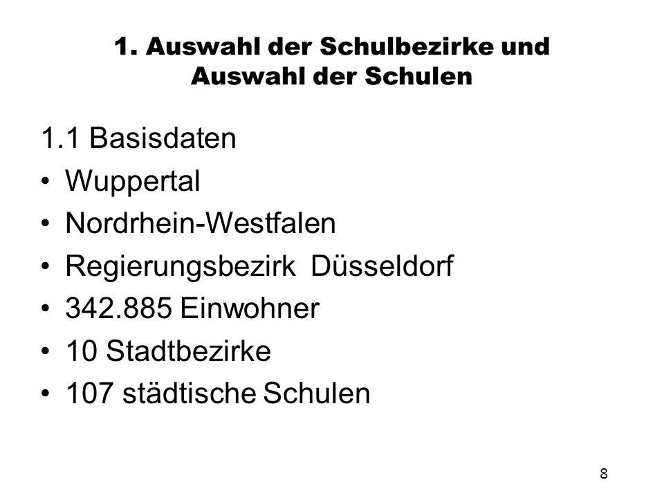 1. Auswahl der Schulbezirke und Auswahl der Schulen 1.1 Basisdaten Wuppertal Nordrhein-Westfalen Regierungsbezirk Düsseldorf 342.885 Einwohner 10 Stad