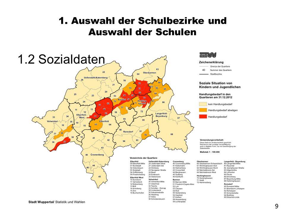 1. Auswahl der Schulbezirke und Auswahl der Schulen 1.2 Sozialdaten 9