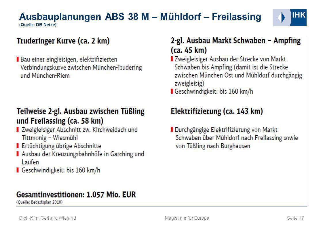 Ausbauplanungen ABS 38 M – Mühldorf – Freilassing (Quelle: DB Netze) Seite 17 Magistrale für Europa Dipl.-Kfm. Gerhard Wieland