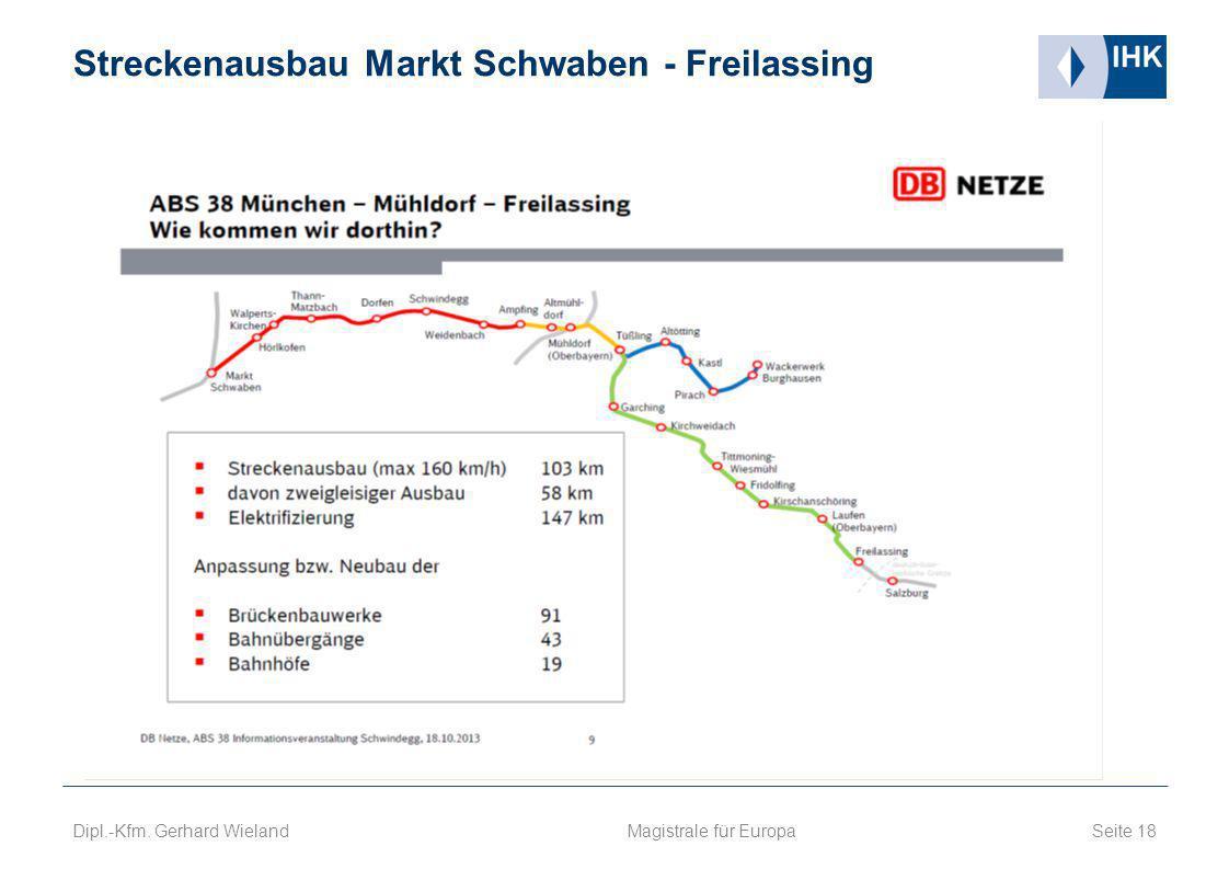 Streckenausbau Markt Schwaben - Freilassing Seite 18 Magistrale für Europa Dipl.-Kfm. Gerhard Wieland
