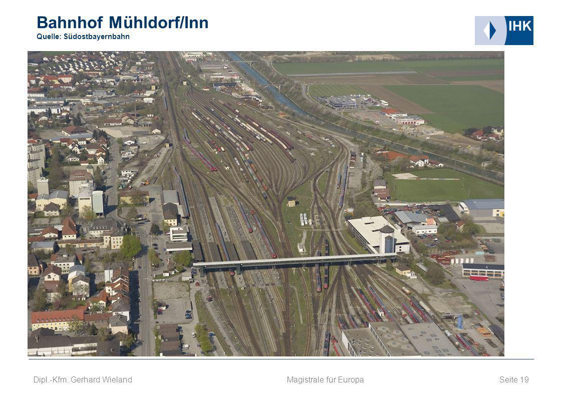 Bahnhof Mühldorf/Inn Quelle: Südostbayernbahn Seite 19 Magistrale für Europa Dipl.-Kfm. Gerhard Wieland