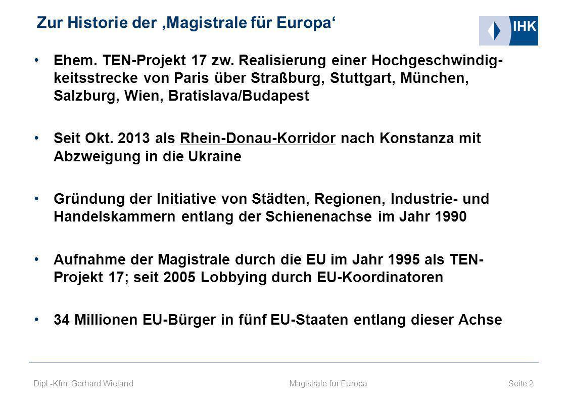 Zur Historie der 'Magistrale für Europa' Ehem. TEN-Projekt 17 zw. Realisierung einer Hochgeschwindig- keitsstrecke von Paris über Straßburg, Stuttgart