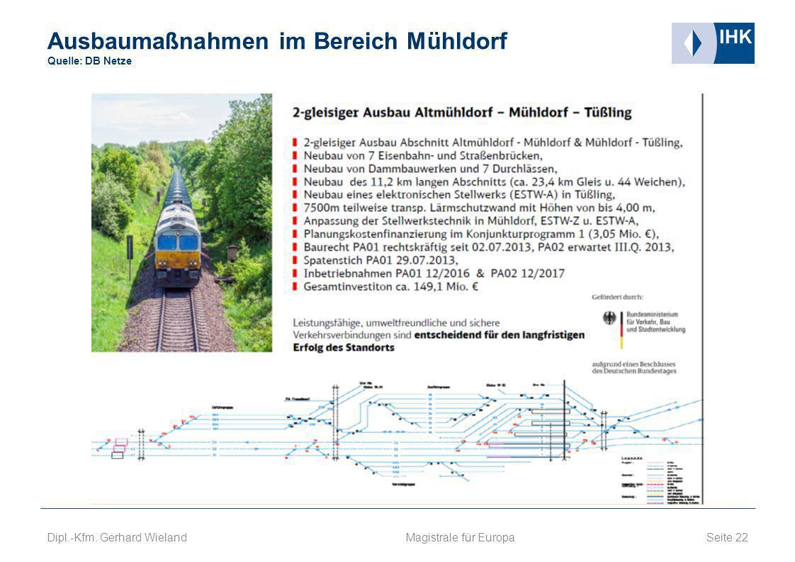 Ausbaumaßnahmen im Bereich Mühldorf Quelle: DB Netze Seite 22 Magistrale für Europa Dipl.-Kfm. Gerhard Wieland