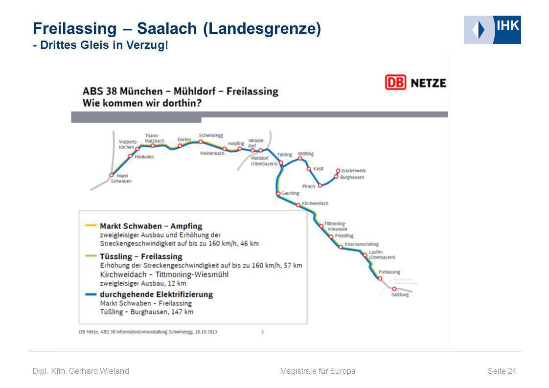 Freilassing – Saalach (Landesgrenze) - Drittes Gleis in Verzug! Seite 24 Magistrale für Europa Dipl.-Kfm. Gerhard Wieland