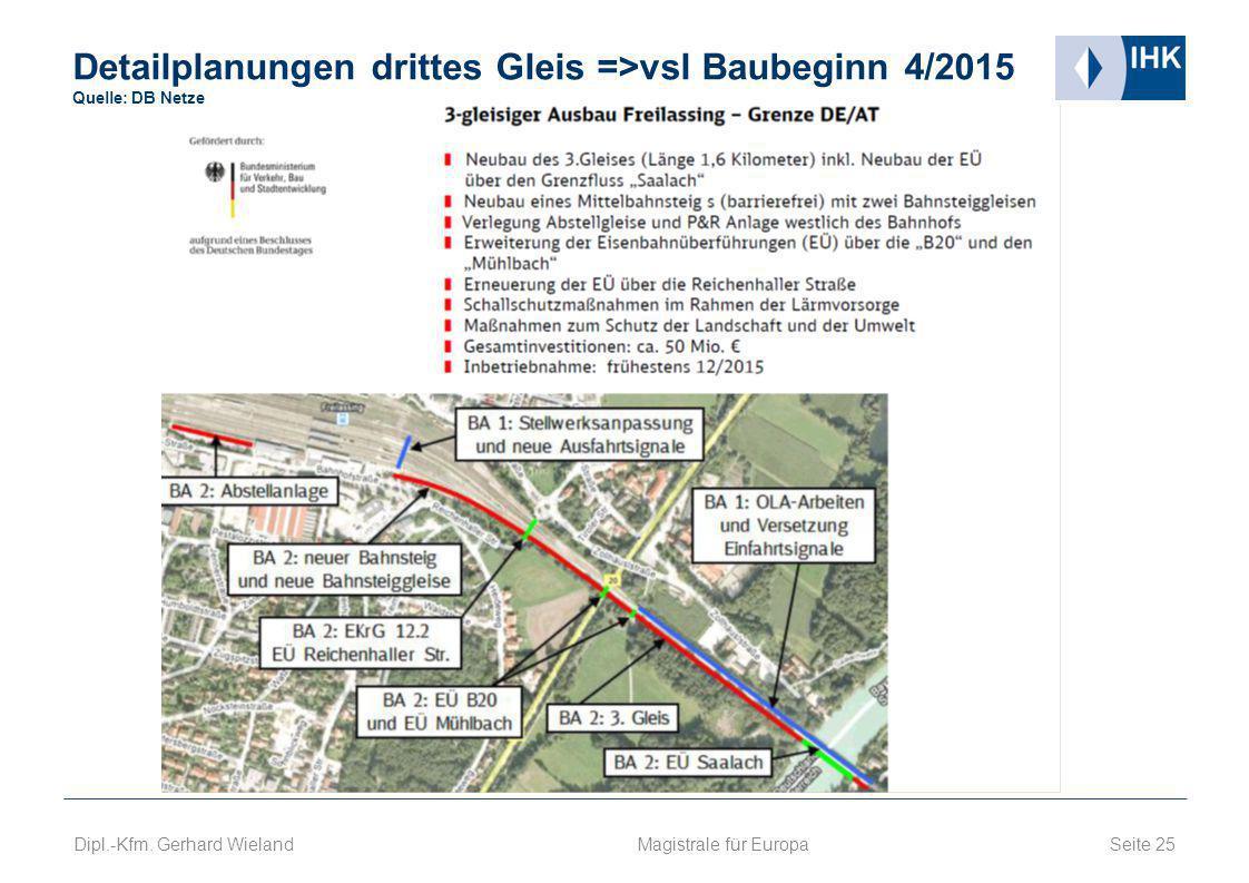 Detailplanungen drittes Gleis =>vsl Baubeginn 4/2015 Quelle: DB Netze Seite 25 Magistrale für Europa Dipl.-Kfm. Gerhard Wieland