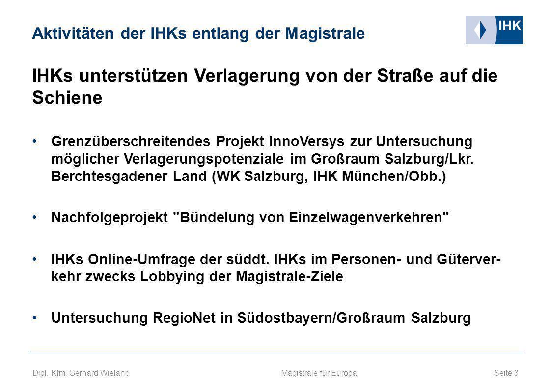 Aktivitäten der IHKs entlang der Magistrale IHKs unterstützen Verlagerung von der Straße auf die Schiene Grenzüberschreitendes Projekt InnoVersys zur Untersuchung möglicher Verlagerungspotenziale im Großraum Salzburg/Lkr.