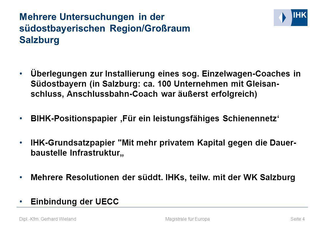 Mehrere Untersuchungen in der südostbayerischen Region/Großraum Salzburg Überlegungen zur Installierung eines sog. Einzelwagen-Coaches in Südostbayern