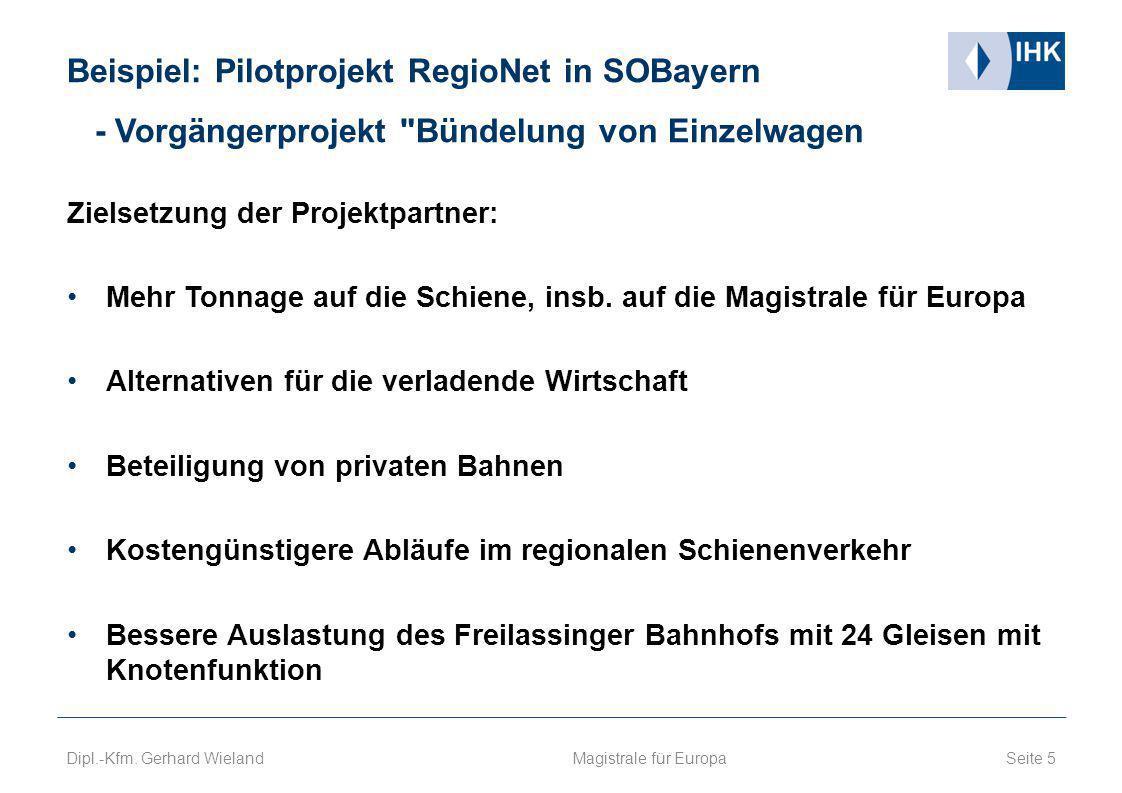 Beispiel: Pilotprojekt RegioNet in SOBayern - Vorgängerprojekt Bündelung von Einzelwagen Zielsetzung der Projektpartner: Mehr Tonnage auf die Schiene, insb.