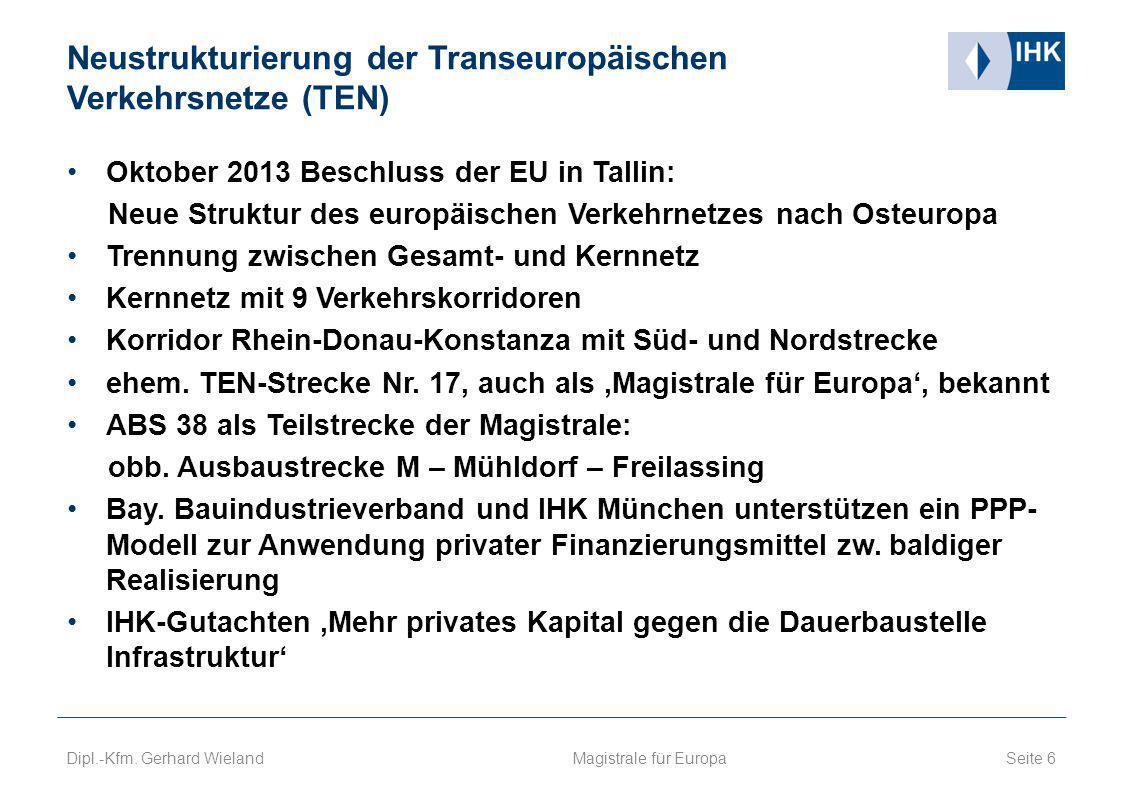 Neustrukturierung der Transeuropäischen Verkehrsnetze (TEN) Oktober 2013 Beschluss der EU in Tallin: Neue Struktur des europäischen Verkehrnetzes nach Osteuropa Trennung zwischen Gesamt- und Kernnetz Kernnetz mit 9 Verkehrskorridoren Korridor Rhein-Donau-Konstanza mit Süd- und Nordstrecke ehem.