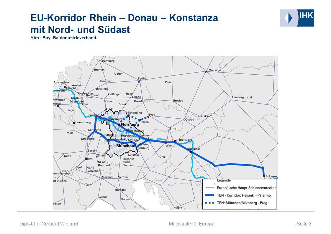 EU-Korridor Rhein – Donau – Konstanza mit Nord- und Südast Abb.: Bay. Bauindustrieverband Seite 8 Magistrale für Europa Dipl.-Kfm. Gerhard Wieland