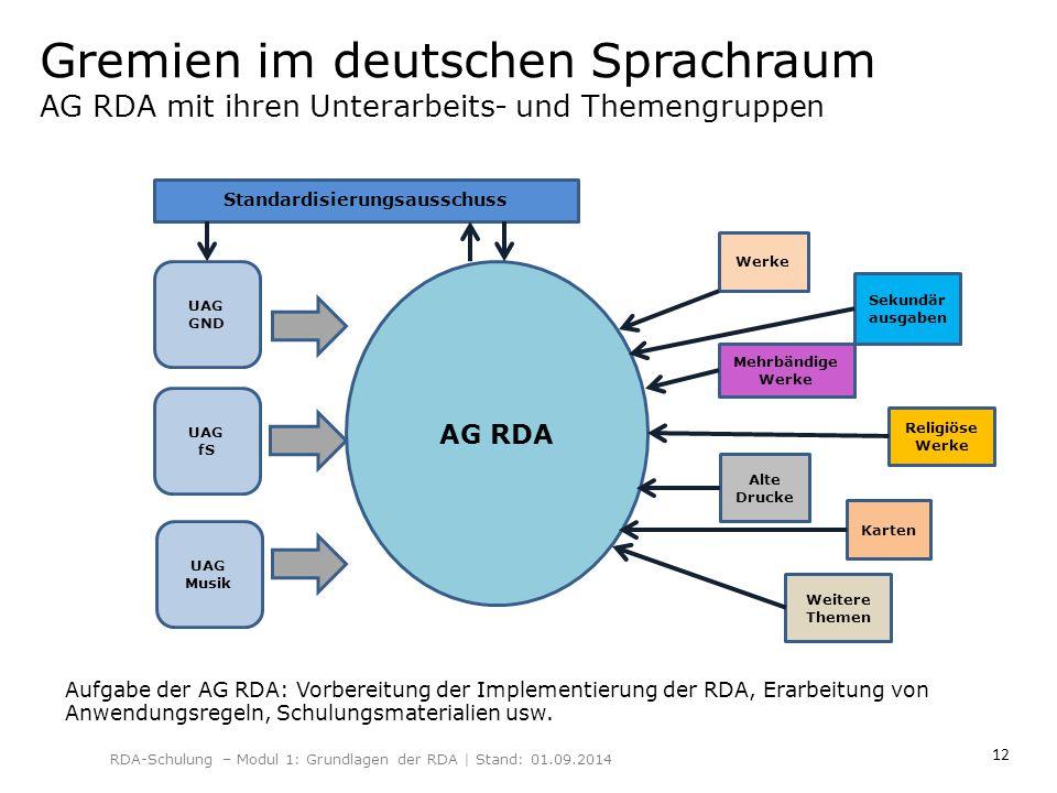 12 Gremien im deutschen Sprachraum AG RDA mit ihren Unterarbeits- und Themengruppen RDA-Schulung – Modul 1: Grundlagen der RDA | Stand: 01.09.2014 AG