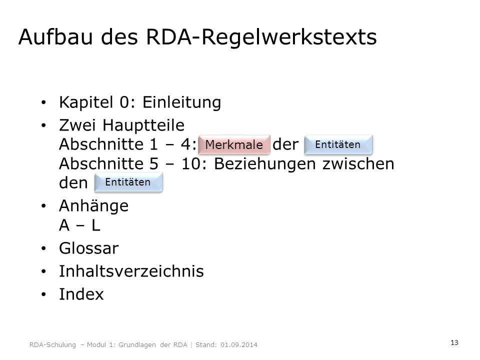 13 Aufbau des RDA-Regelwerkstexts Kapitel 0: Einleitung Zwei Hauptteile Abschnitte 1 – 4: der Abschnitte 5 – 10: Beziehungen zwischen den Anhänge A –