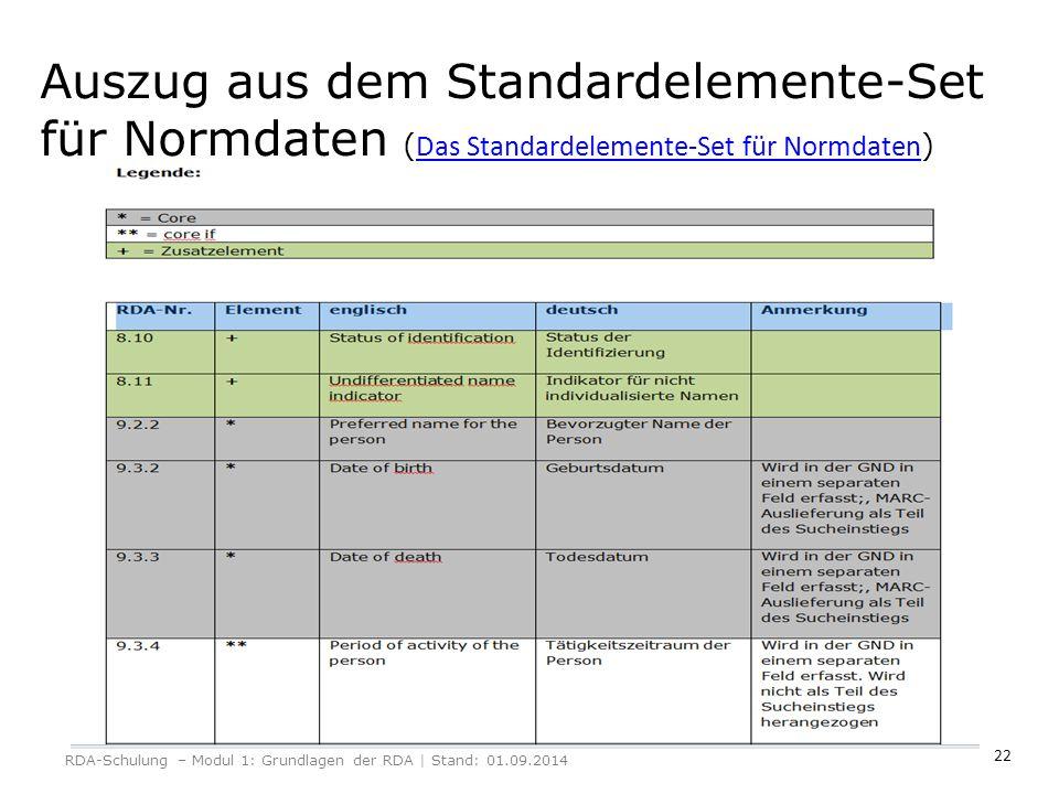 22 RDA-Schulung – Modul 1: Grundlagen der RDA | Stand: 01.09.2014 Auszug aus dem Standardelemente-Set für Normdaten ( Das Standardelemente-Set für Nor