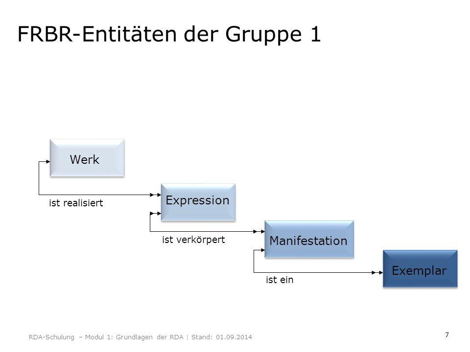 8 FRBR-Entitäten der Gruppe 2 Werk Expression Manifestation Exemplar Person Körperschaft ist geschaffen von ist realisiert von ist erstellt von ist im Besitz von RDA-Schulung – Modul 1: Grundlagen der RDA | Stand: 01.09.2014