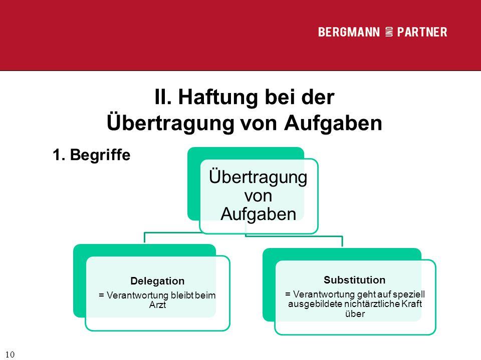 (C) RA Dr. Max Middendorf 10 II. Haftung bei der Übertragung von Aufgaben 1. Begriffe Übertragung von Aufgaben Delegation = Verantwortung bleibt beim
