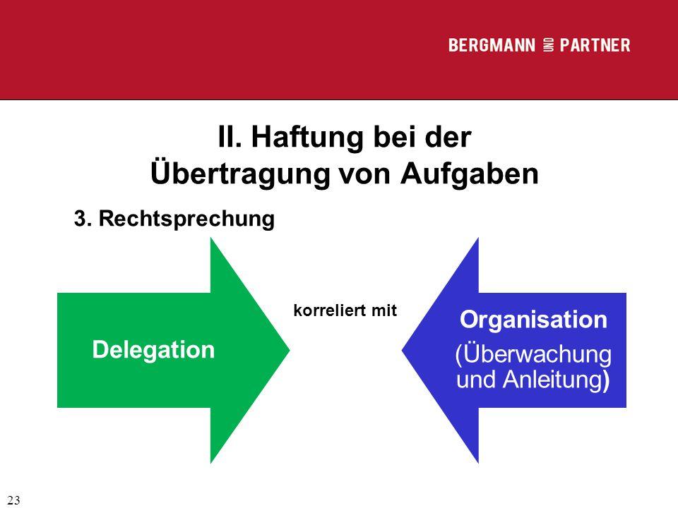 (C) RA Dr. Max Middendorf 23 II. Haftung bei der Übertragung von Aufgaben 3. Rechtsprechung Delegation Organisation (Überwachung und Anleitung) korrel