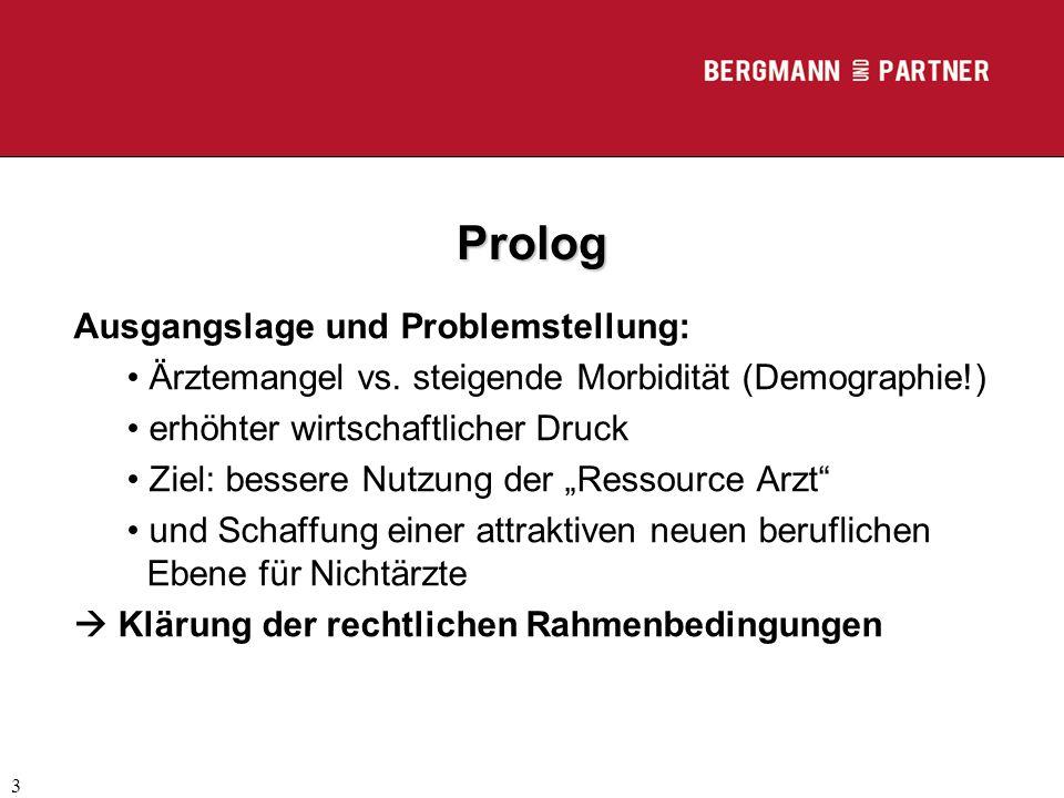 (C) RA Dr. Max Middendorf 3 Prolog Ausgangslage und Problemstellung: Ärztemangel vs. steigende Morbidität (Demographie!) erhöhter wirtschaftlicher Dru
