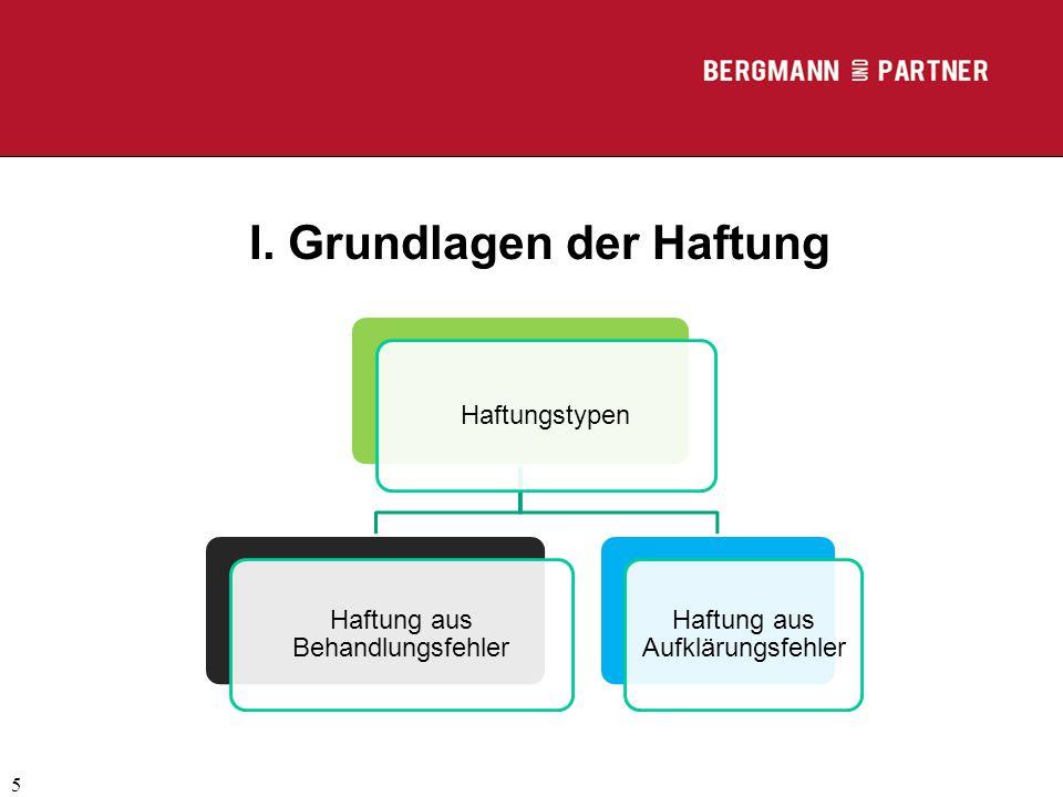 (C) RA Dr. Max Middendorf 5 I. Grundlagen der Haftung Haftungstypen Haftung aus Behandlungsfehler Haftung aus Aufklärungsfehler