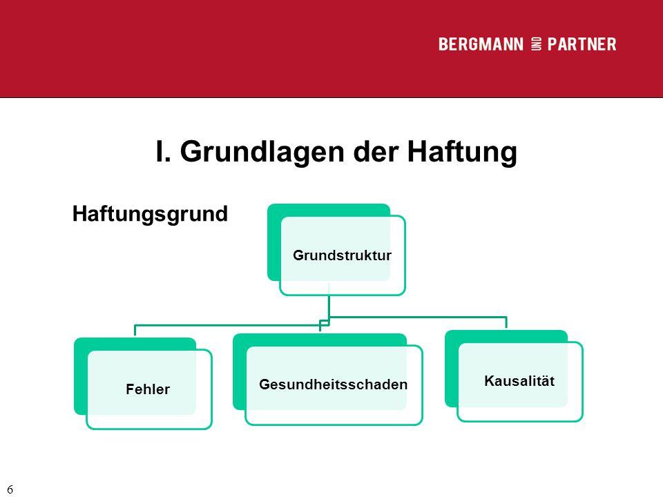 (C) RA Dr. Max Middendorf 6 I. Grundlagen der Haftung Haftungsgrund GrundstrukturFehlerGesundheitsschadenKausalität