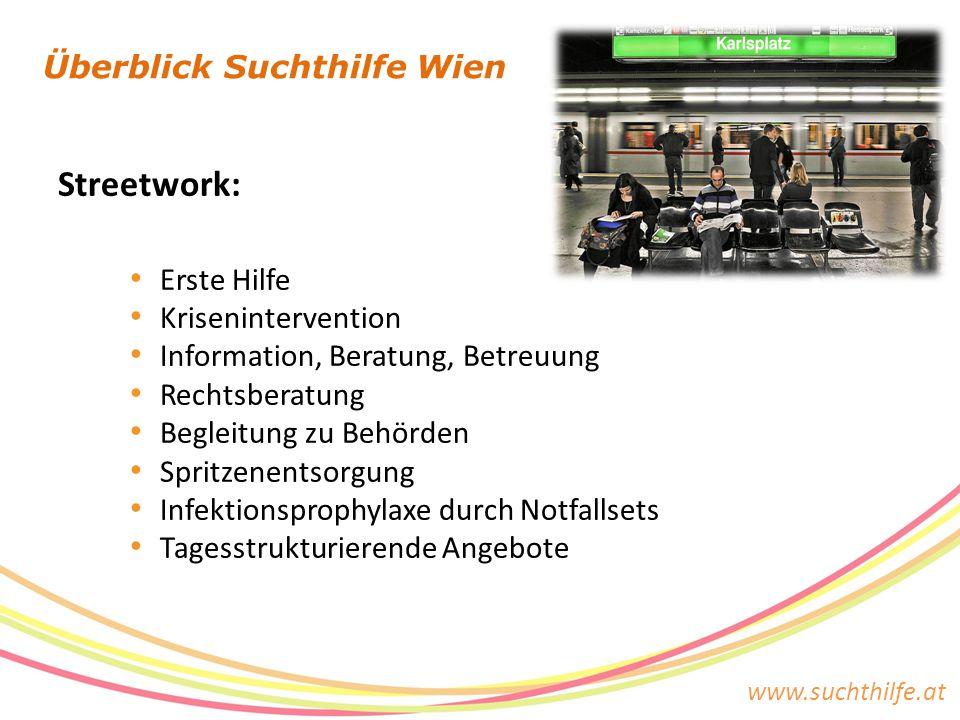 www.suchthilfe.at Überblick Suchthilfe Wien Streetwork: Erste Hilfe Krisenintervention Information, Beratung, Betreuung Rechtsberatung Begleitung zu B