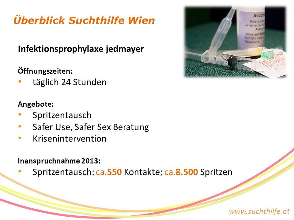 www.suchthilfe.at Überblick Suchthilfe Wien Infektionsprophylaxe jedmayer Öffnungszeiten: täglich 24 Stunden Angebote: Spritzentausch Safer Use, Safer