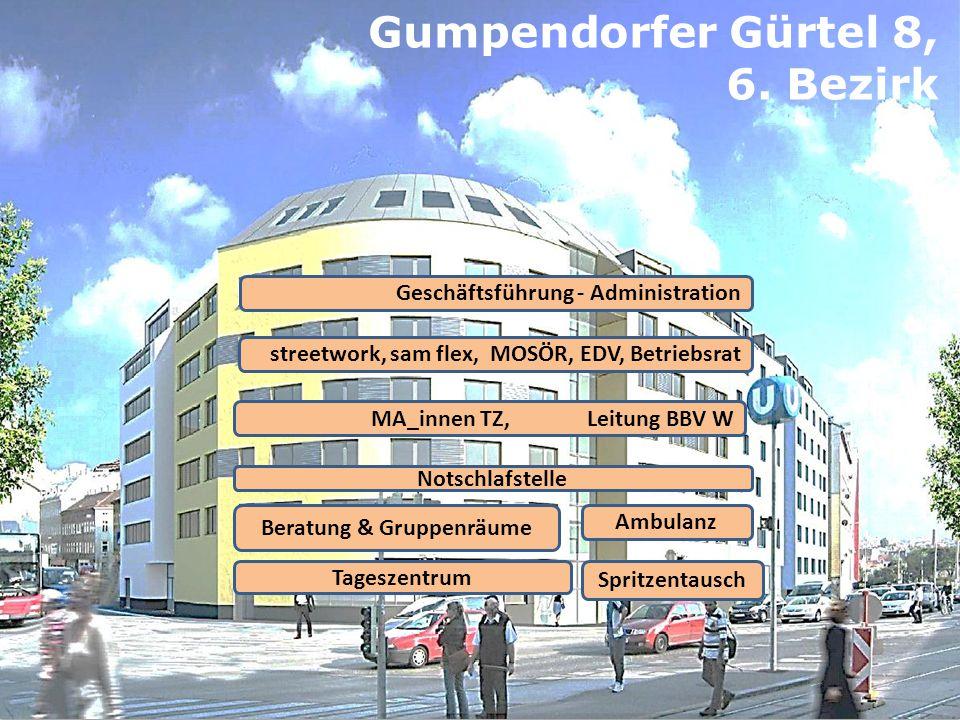 Gumpendorfer Gürtel 8, 6.