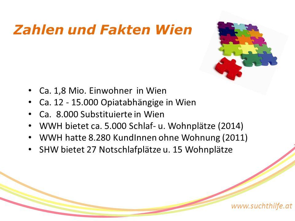 www.suchthilfe.at Zahlen und Fakten Wien Ca. 1,8 Mio. Einwohner in Wien Ca. 12 - 15.000 Opiatabhängige in Wien Ca. 8.000 Substituierte in Wien WWH bie