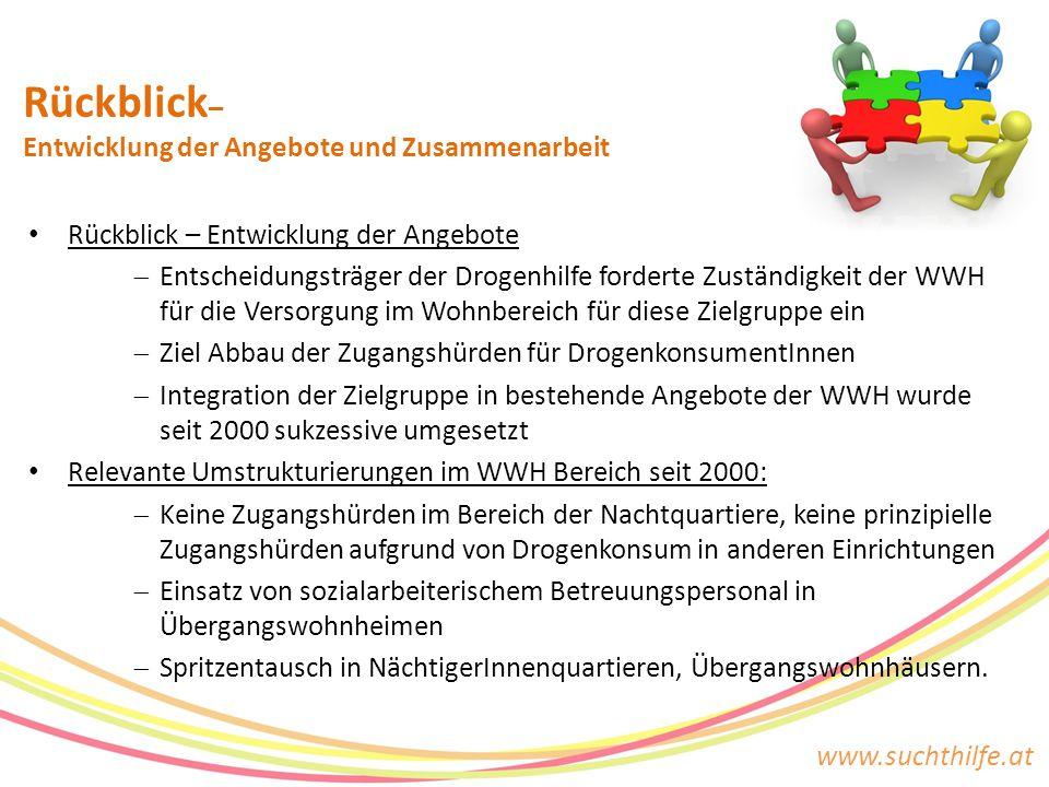 www.suchthilfe.at Rückblick – Entwicklung der Angebote  Entscheidungsträger der Drogenhilfe forderte Zuständigkeit der WWH für die Versorgung im Wohn