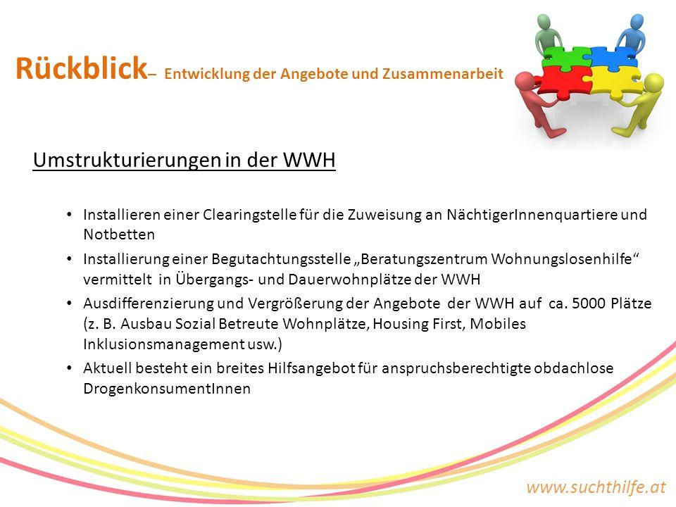 www.suchthilfe.at Umstrukturierungen in der WWH Installieren einer Clearingstelle für die Zuweisung an NächtigerInnenquartiere und Notbetten Installie