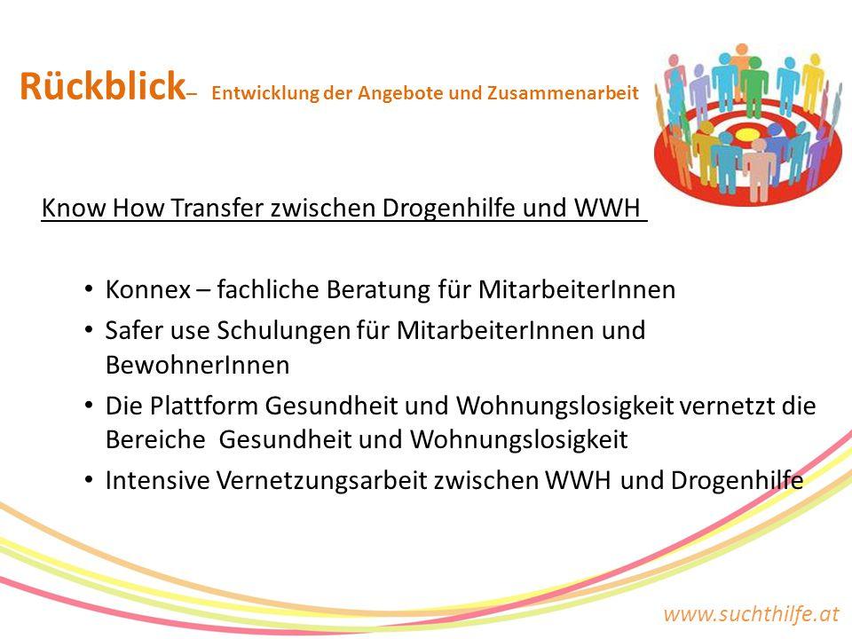 www.suchthilfe.at Know How Transfer zwischen Drogenhilfe und WWH Konnex – fachliche Beratung für MitarbeiterInnen Safer use Schulungen für Mitarbeiter