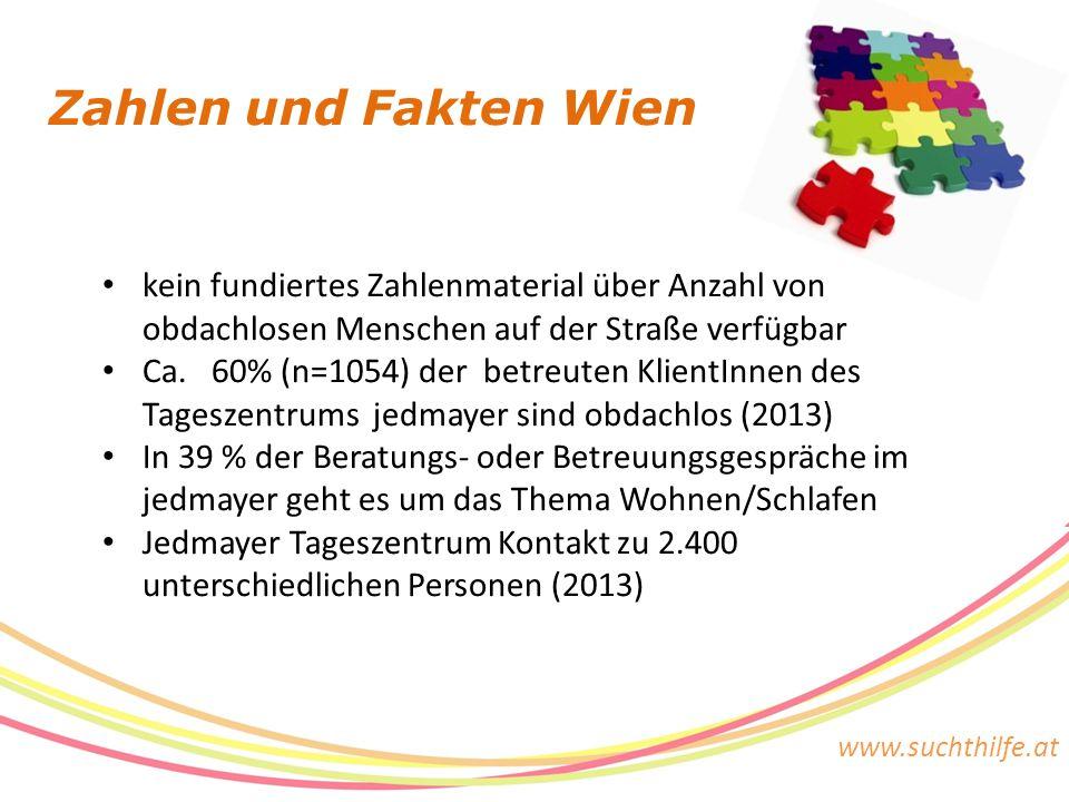www.suchthilfe.at Zahlen und Fakten Wien kein fundiertes Zahlenmaterial über Anzahl von obdachlosen Menschen auf der Straße verfügbar Ca.