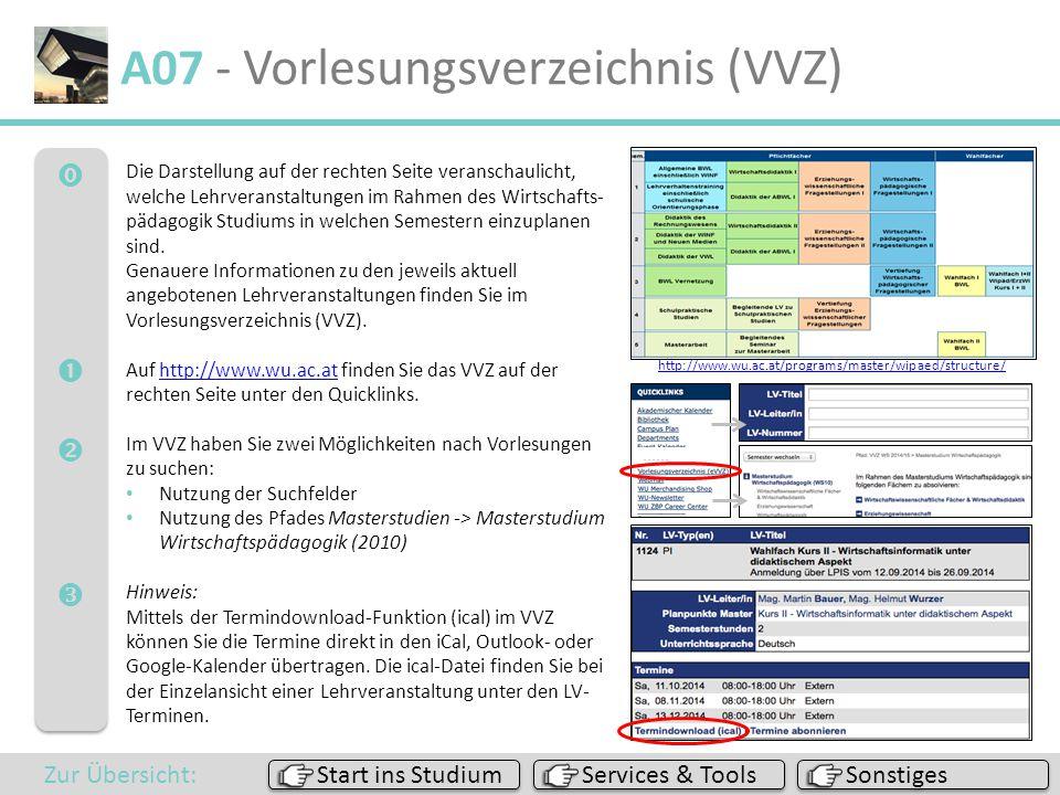  A07 - Vorlesungsverzeichnis (VVZ) Die Darstellung auf der rechten Seite veranschaulicht, welche Lehrveranstaltungen im Rahmen des Wirtschafts