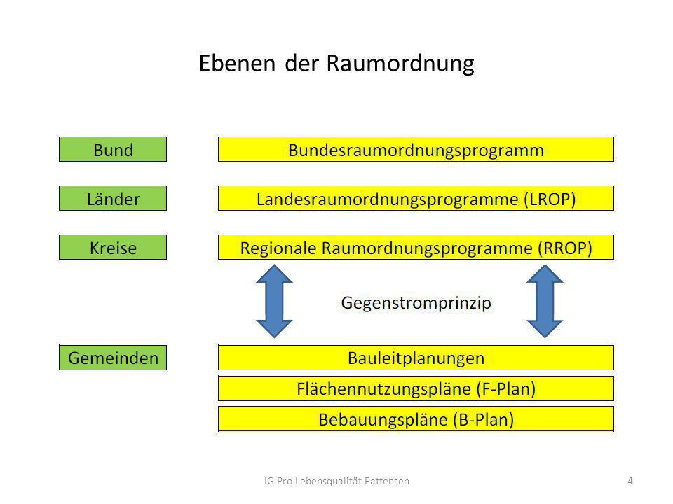 Landkreis Harburg Beteiligungsverfahren im Regionalen Raumordnungsprogramm RROP 2025 1.