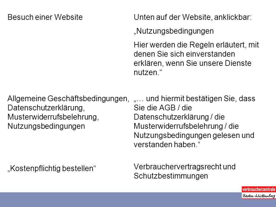 """Besuch einer Website Allgemeine Geschäftsbedingungen, Datenschutzerklärung, Musterwiderrufsbelehrung, Nutzungsbedingungen """"Kostenpflichtig bestellen Unten auf der Website, anklickbar: """"Nutzungsbedingungen Hier werden die Regeln erläutert, mit denen Sie sich einverstanden erklären, wenn Sie unsere Dienste nutzen. """"… und hiermit bestätigen Sie, dass Sie die AGB / die Datenschutzerklärung / die Musterwiderrufsbelehrung / die Nutzungsbedingungen gelesen und verstanden haben. Verbrauchervertragsrecht und Schutzbestimmungen"""