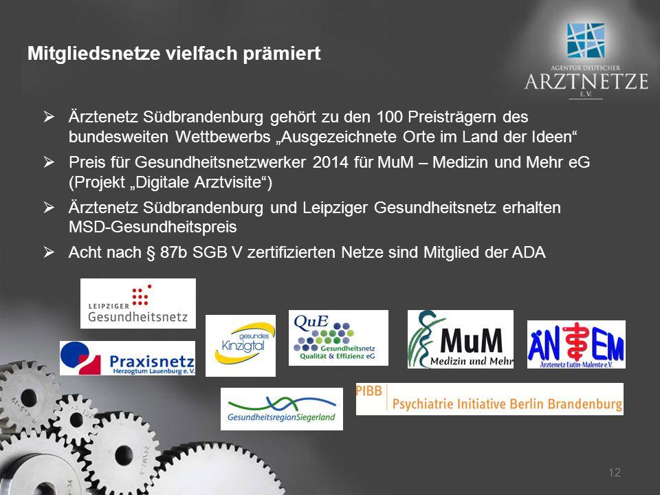 """ Ärztenetz Südbrandenburg gehört zu den 100 Preisträgern des bundesweiten Wettbewerbs """"Ausgezeichnete Orte im Land der Ideen  Preis für Gesundheitsnetzwerker 2014 für MuM – Medizin und Mehr eG (Projekt """"Digitale Arztvisite )  Ärztenetz Südbrandenburg und Leipziger Gesundheitsnetz erhalten MSD-Gesundheitspreis  Acht nach § 87b SGB V zertifizierten Netze sind Mitglied der ADA Mitgliedsnetze vielfach prämiert 12"""