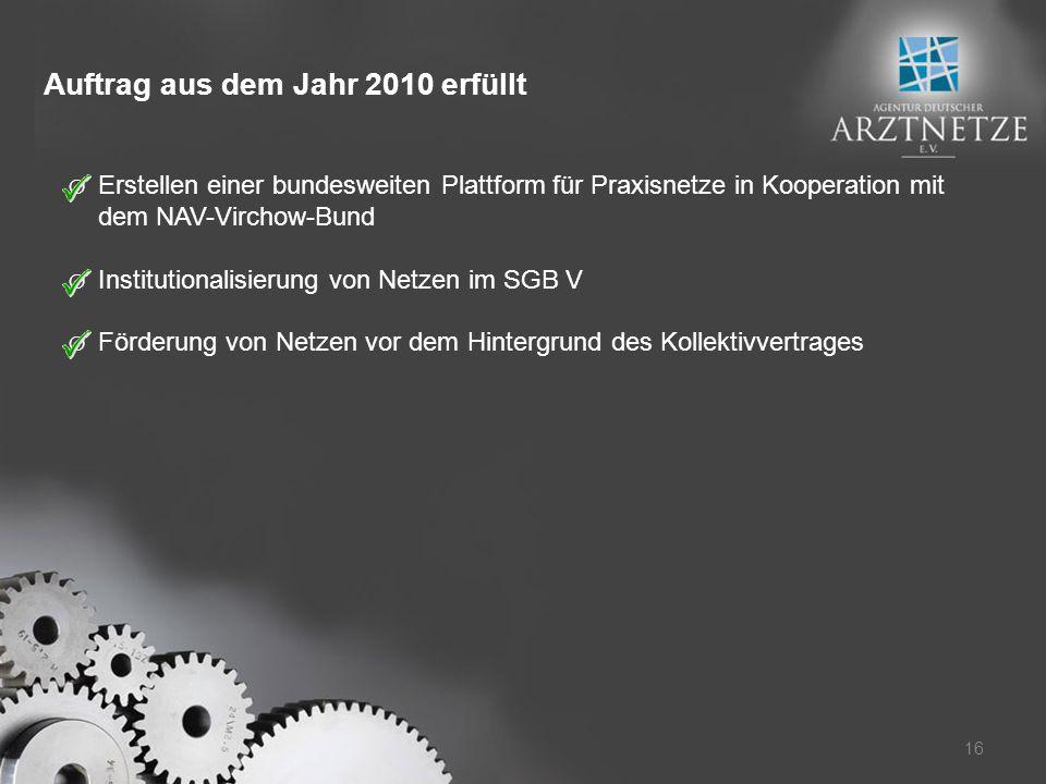 Auftrag aus dem Jahr 2010 erfüllt o Erstellen einer bundesweiten Plattform für Praxisnetze in Kooperation mit dem NAV-Virchow-Bund o Institutionalisierung von Netzen im SGB V o Förderung von Netzen vor dem Hintergrund des Kollektivvertrages 16