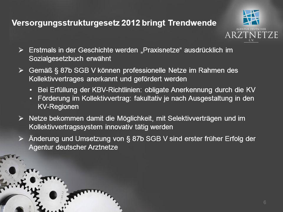 Arbeitsgemeinschaft Berliner Ärztenetze GbR Ärztenetz Eutin-Malente e.V.