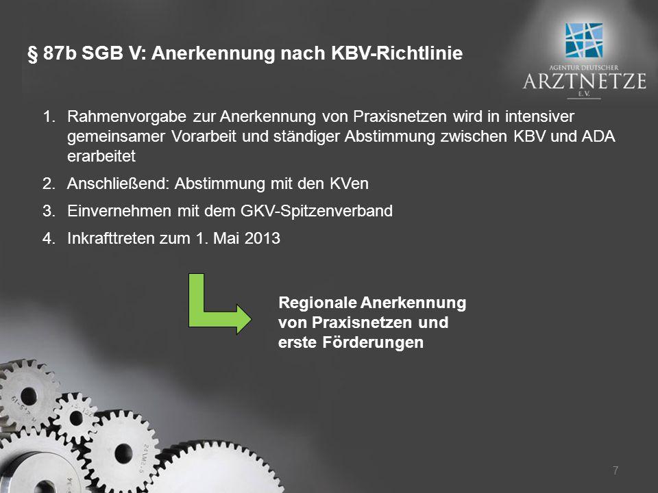 § 87b SGB V: Anerkennung nach KBV-Richtlinie 1.Rahmenvorgabe zur Anerkennung von Praxisnetzen wird in intensiver gemeinsamer Vorarbeit und ständiger Abstimmung zwischen KBV und ADA erarbeitet 2.Anschließend: Abstimmung mit den KVen 3.Einvernehmen mit dem GKV-Spitzenverband 4.Inkrafttreten zum 1.