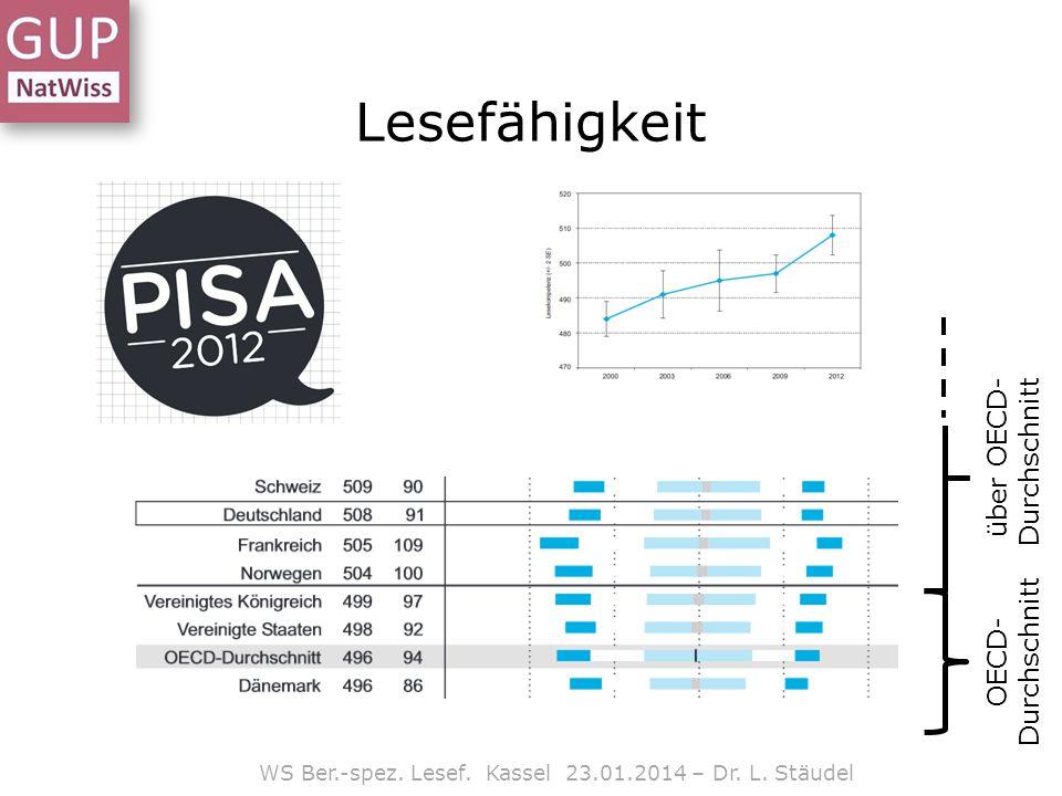 WS Ber.-spez. Lesef. Kassel 23.01.2014 – Dr. L. Stäudel Lesefähigkeit OECD- Durchschnitt über OECD- Durchschnitt