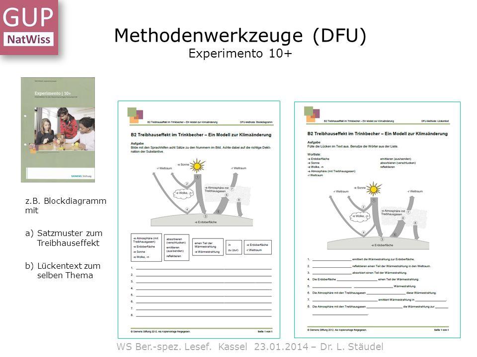 Methodenwerkzeuge (DFU) Experimento 10+ z.B. Blockdiagramm mit a)Satzmuster zum Treibhauseffekt b)Lückentext zum selben Thema WS Ber.-spez. Lesef. Kas