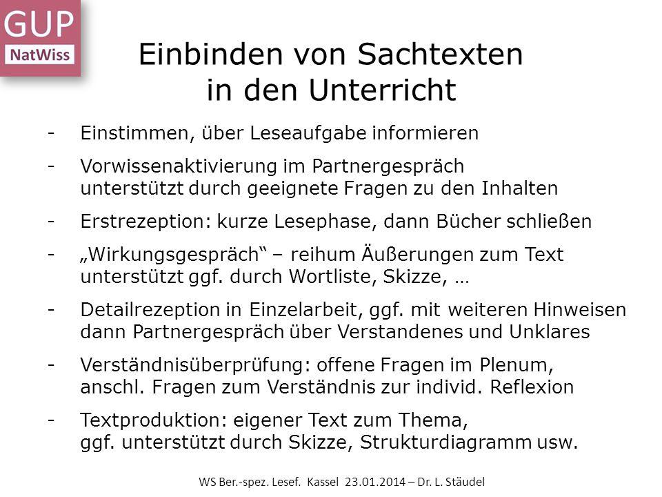 WS Ber.-spez. Lesef. Kassel 23.01.2014 – Dr. L. Stäudel -Einstimmen, über Leseaufgabe informieren -Vorwissenaktivierung im Partnergespräch unterstützt
