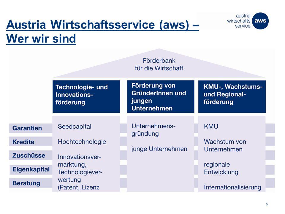 5 Austria Wirtschaftsservice (aws) – Wer wir sind