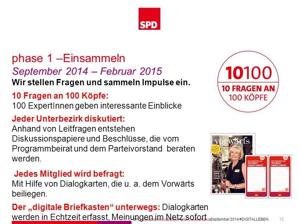 SPD Sozialdemokratische Partei Deutschlands #DIGITALLEBEN September 2014 12 phase 1 –Einsammeln September 2014 – Februar 2015 Wir stellen Fragen und s