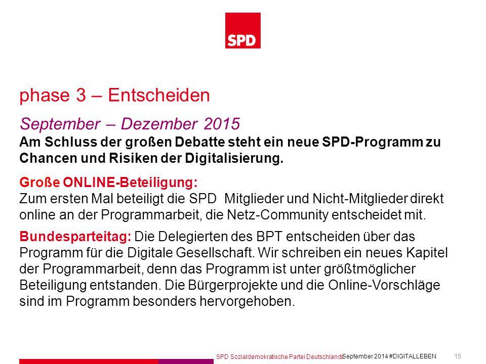 SPD Sozialdemokratische Partei Deutschlands #DIGITALLEBEN September 2014 15 phase 3 – Entscheiden September – Dezember 2015 Am Schluss der großen Debatte steht ein neue SPD-Programm zu Chancen und Risiken der Digitalisierung.