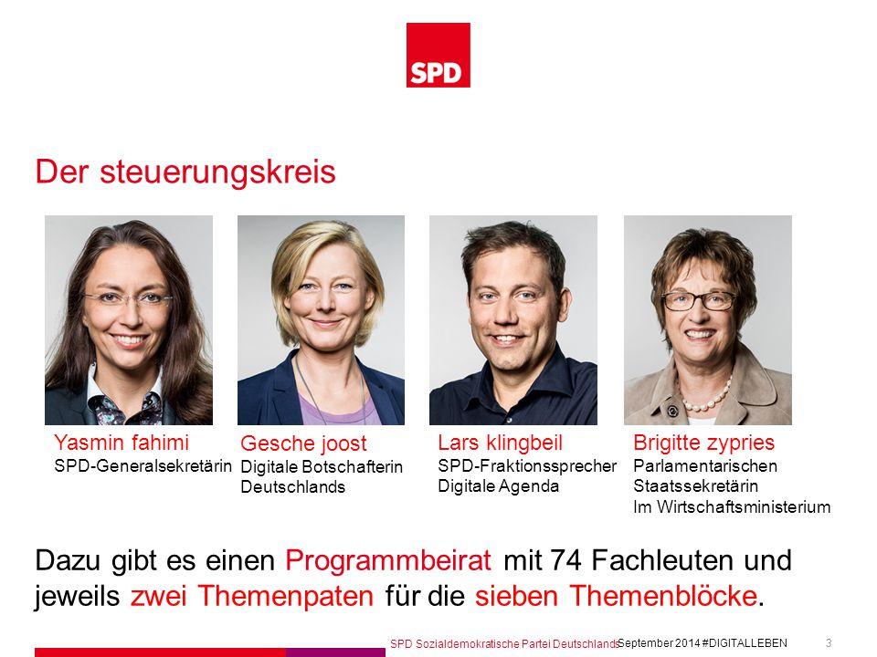 SPD Sozialdemokratische Partei Deutschlands #DIGITALLEBEN September 2014 14 phase 2 – Debatte Skype-Sprechstunde Chat mit Themenpaten Microblogs mit Erfahrungsberichten Google-Hangout mit ExpertInnen Twitter-Interviews Telefon-Sprechstunde