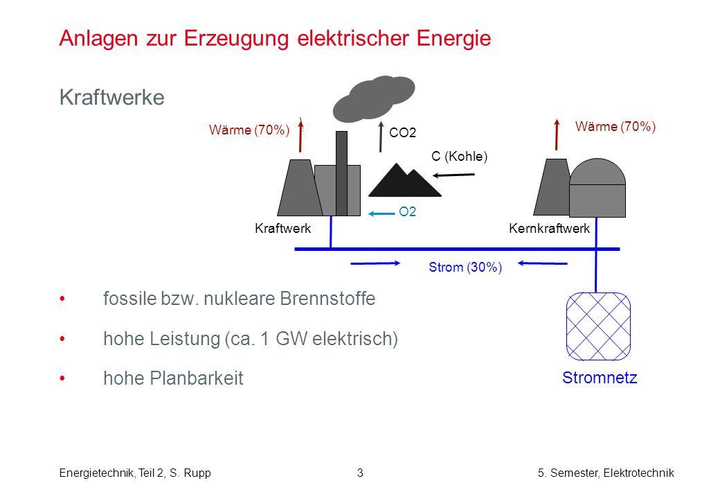 Energietechnik, Teil 2, S. Rupp5. Semester, Elektrotechnik 24 Erzeuger im Netz (2010)