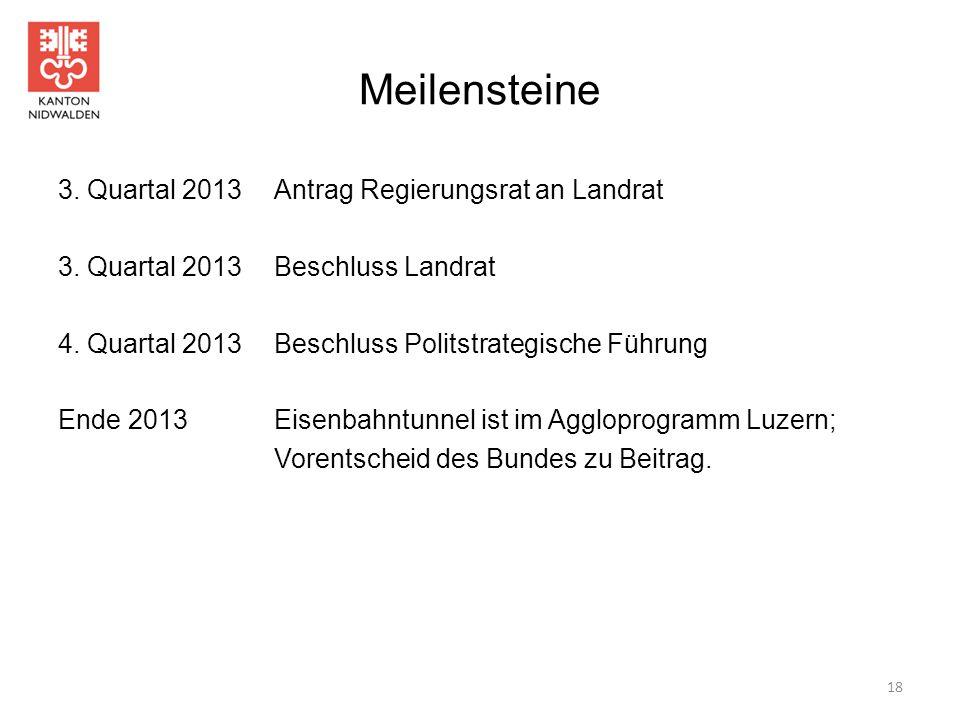 Meilensteine 3. Quartal 2013Antrag Regierungsrat an Landrat 3. Quartal 2013Beschluss Landrat 4. Quartal 2013Beschluss Politstrategische Führung Ende 2