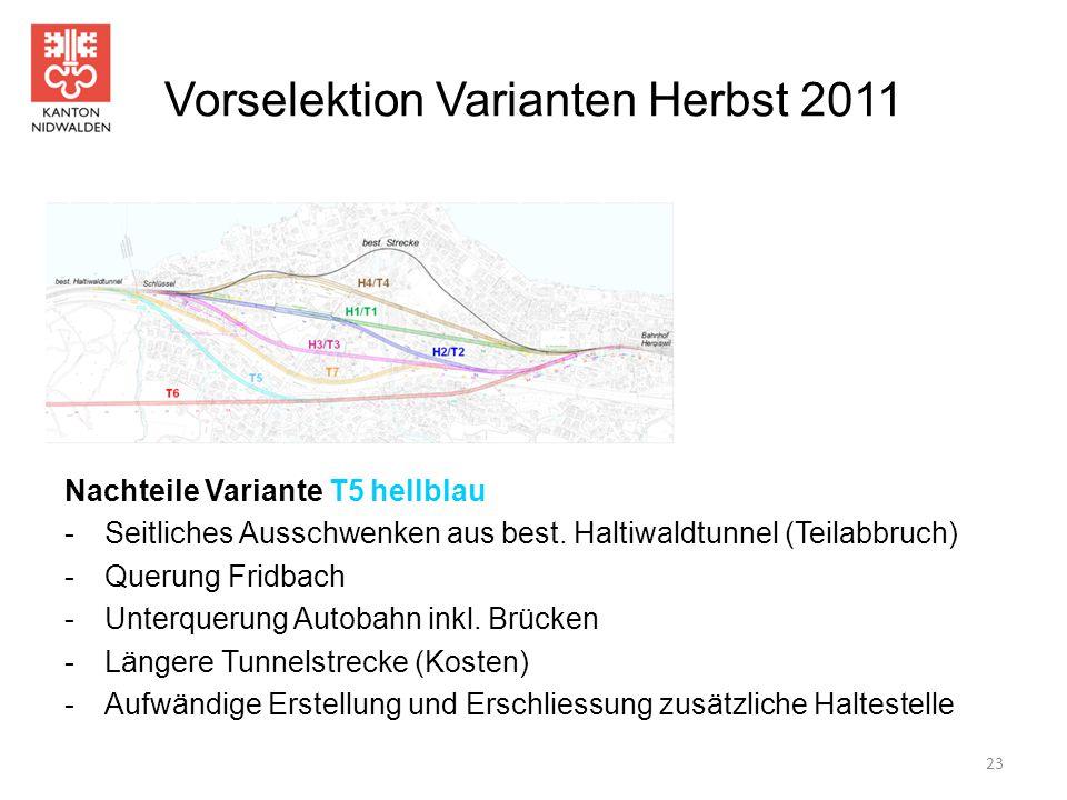 Vorselektion Varianten Herbst 2011 Nachteile Variante T5 hellblau -Seitliches Ausschwenken aus best. Haltiwaldtunnel (Teilabbruch) -Querung Fridbach -