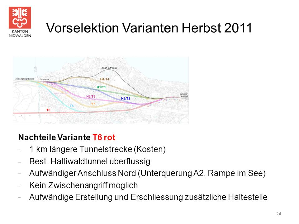 Vorselektion Varianten Herbst 2011 Nachteile Variante T6 rot -1 km längere Tunnelstrecke (Kosten) -Best. Haltiwaldtunnel überflüssig -Aufwändiger Ansc