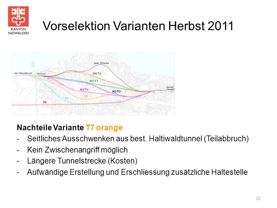 Vorselektion Varianten Herbst 2011 Nachteile Variante T7 orange -Seitliches Ausschwenken aus best. Haltiwaldtunnel (Teilabbruch) -Kein Zwischenangriff